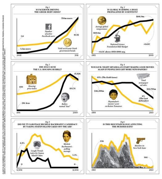 correlacion y causalidad