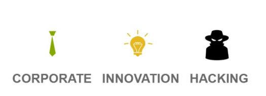 Corporate Innovation Hacking