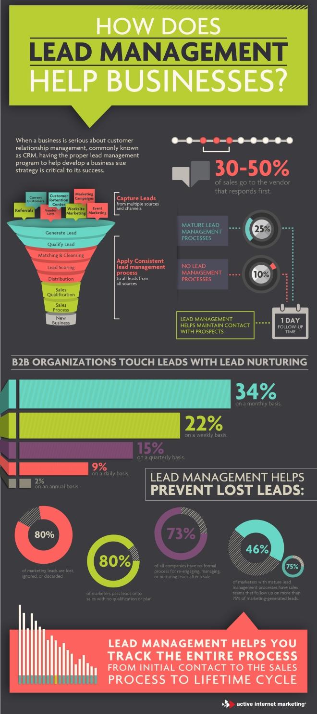 Lead-Management-01.jpg